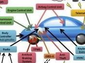 voitures cibles hackers
