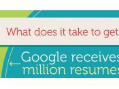 Comment avoir chez Google