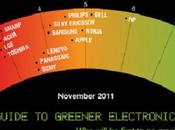 17eme classement high-tech greenpeace