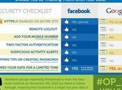 Protection Privée Google Plus Facebook