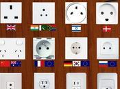 différents types prises électriques image