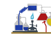 chimie Google