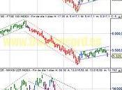 S&P dégrade France aujourd'hui