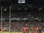 Aviva Premiership Anglais battent record Orange