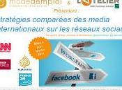 slide mardi Stratégies comparées médias internationaux réseaux sociaux L'Atelier