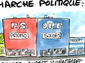 marché politique, grille d'analyse pour faire avoir 2012