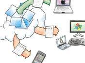 L'upload automatique arrive Dropbox, 500MB d'espace taille illimitée fichiers