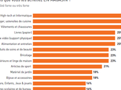 ROPO, ROBO quelles sont motivations comportement 2012