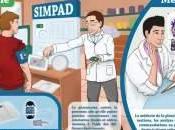 projet SYMPAD variante intéressante télésurveillance médicale
