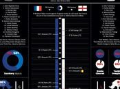 France Angleterre, naufrage chiffres