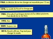 recette Ricard changé d'existence
