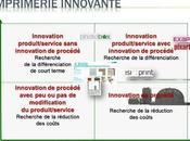 Qu'est-ce qu'une imprimerie innovante (Partie