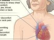 Insuffisance cardiaque: Alors, aspirine warfarine?