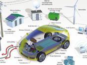Smart Grids partenariat signé entre Legrand ERDF
