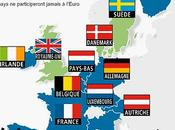 Natixis prépare l'éclatement l'Euro