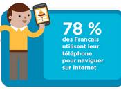 [Mobile] Google aide entreprises françaises mobile avec Mobilisez-vous