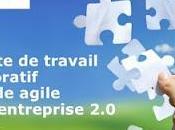 slide jeudi poste travail collaboratif mode agile dans