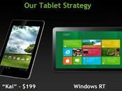 Nvidia pour tablettes 199$