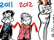 L'économie sens croissance économique, pour quoi faire