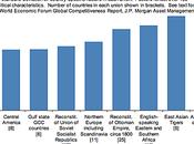 zone euro plus hétérogène l'ensemble pays commençant