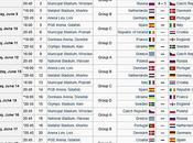 Euro 2012 calendrier matchs football
