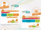 Infographie remboursement mutuelle