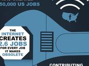 Infographie serait monde sans internet