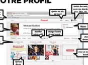 L'architecture votre page Pinterest expliquée boards