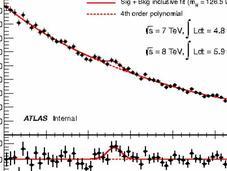 boson Higgs expliqué enfants