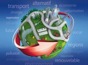 L'IMEDD soutient Forum GREEN CODE mobilité durable