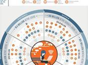 Comment réseaux sociaux recueillent exploitent données