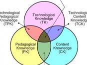 modification façon d'enseigner avec TICE