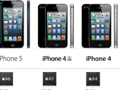 Iphone Evolution Révolution Lifting