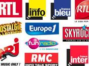 Audiences radio 2012: reste devant RTL, Europe talonnée