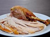 Recette dinde Thanksgiving