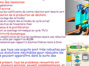 """COLLOQUE FONDATION """"ECOLOGIE AVENIR"""" futur Nucléaire suite"""