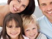 PARENTALITÉ, gage d'une longévité augmentée? Journal Epidemiology Community Health