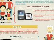 Quelle tablette choisir? Cette infographie vous aider...
