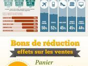 tendances françaises l'E-Commerce...