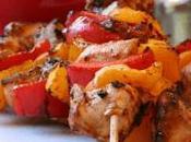 porc dans kebabs Suisses