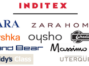 L'exemple d'Inditex, groupe phare dans retail