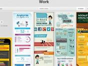 Pinterest, outil partage incontournable… épingler c'est partager