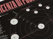 Mise page typographie Francesco Muzzi