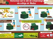 Comprendre… apprendre… composter déchets
