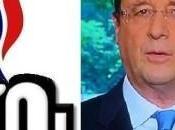 Leonarda lepénisation François Hollande