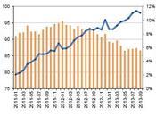 Quelques intéressantes statistiques Banque France