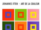 couleur selon Johannes Itten