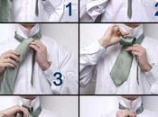 Comment nouer cravate