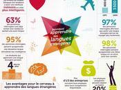 avantages parler plusieurs langues (infographie)