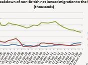 Crise zone euro immigration européenne Royaume-Uni